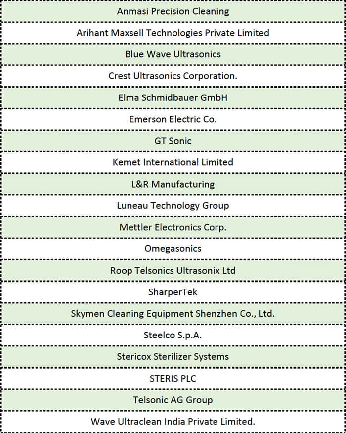 Industrial-ultrasonic-cleaning-machine-manufacturers