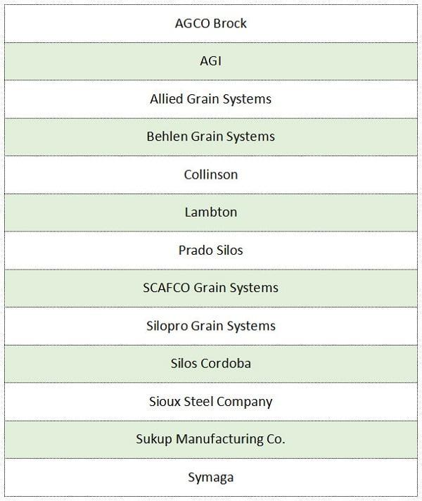 Steel-silo-manufacturers