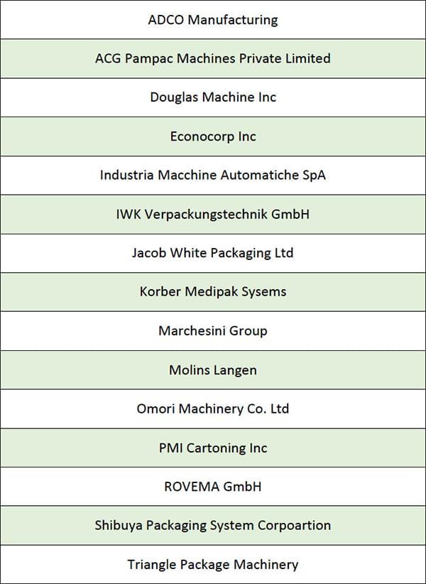 cartoner-machine-manufacturers
