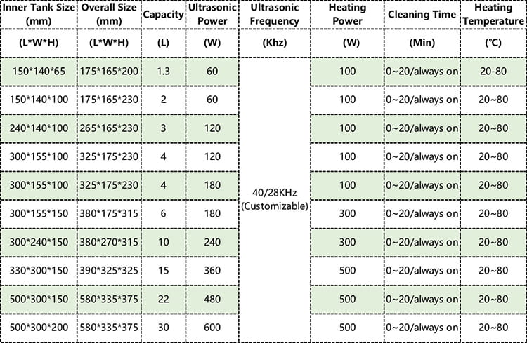 specifications-of-a-series-benchtop-ultrasonic-cleaner