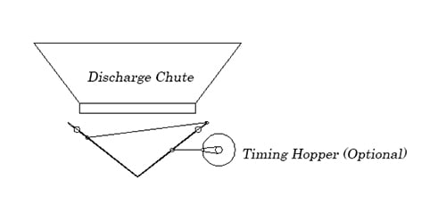 timing-hopper-discharge