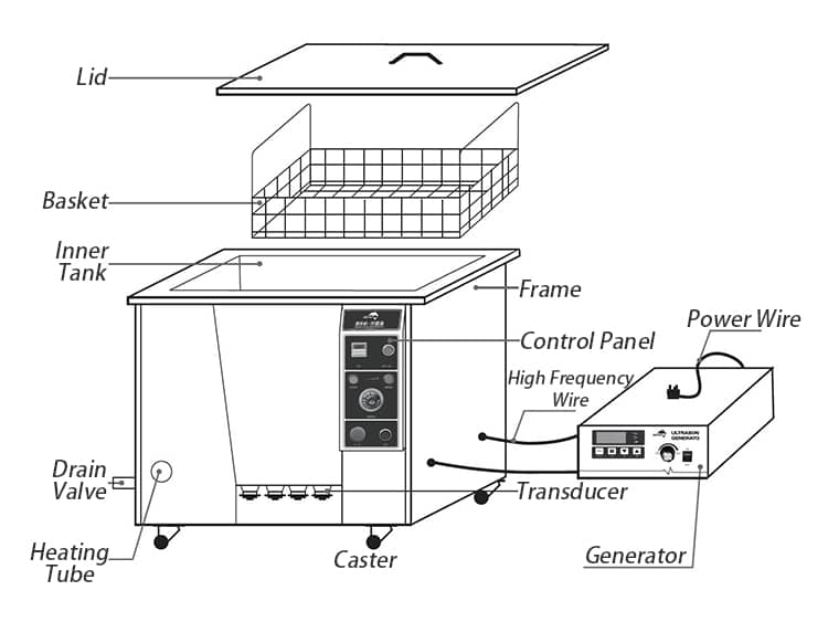 ultrasonic-parts-cleaner-structure-schematic-1