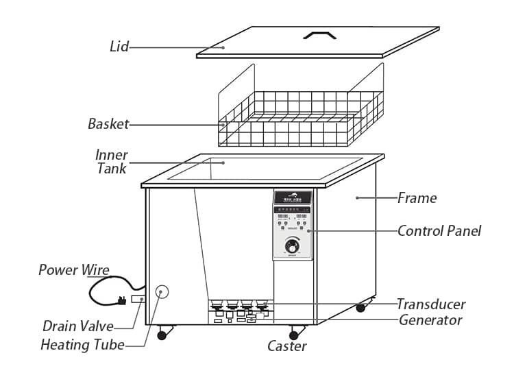 ultrasonic-parts-cleaner-structure-schematic-2