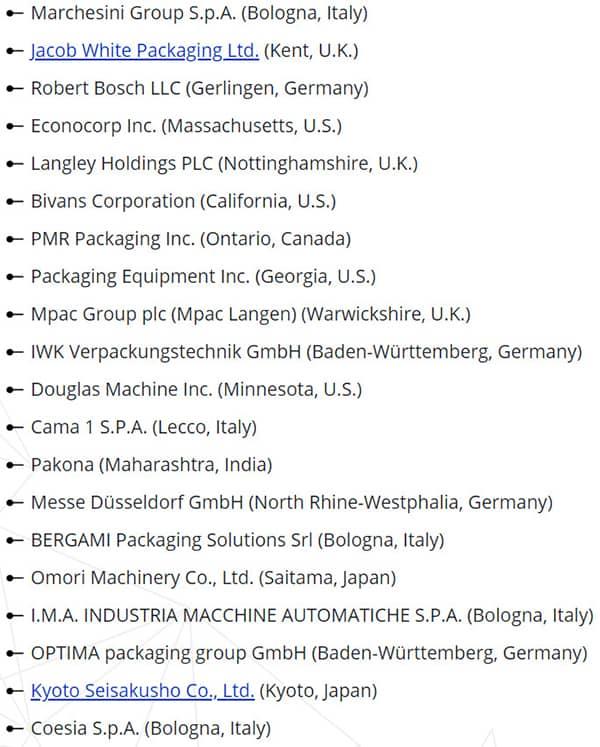 Global-Cartoning-Machine-Manufacturers