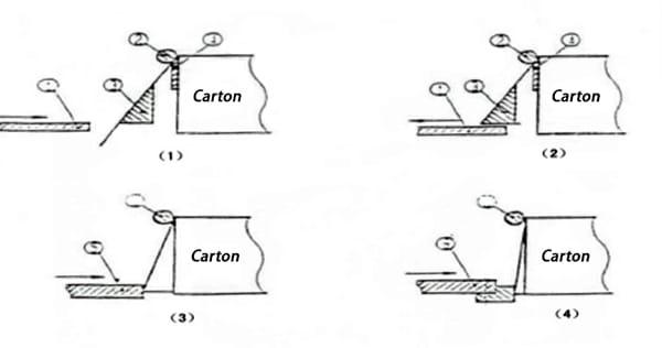 carton-closure-steps