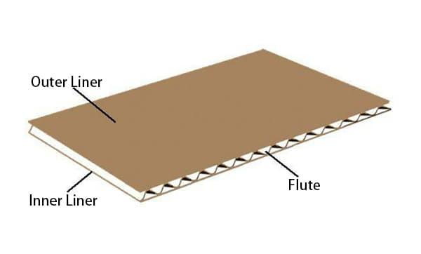 Case-Corrugating-Quality-1