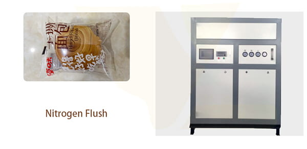 Nitrogen-Flush