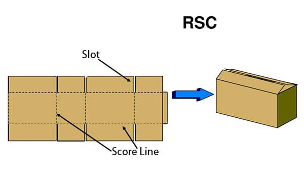 RSC-Regular-Slotted-Case