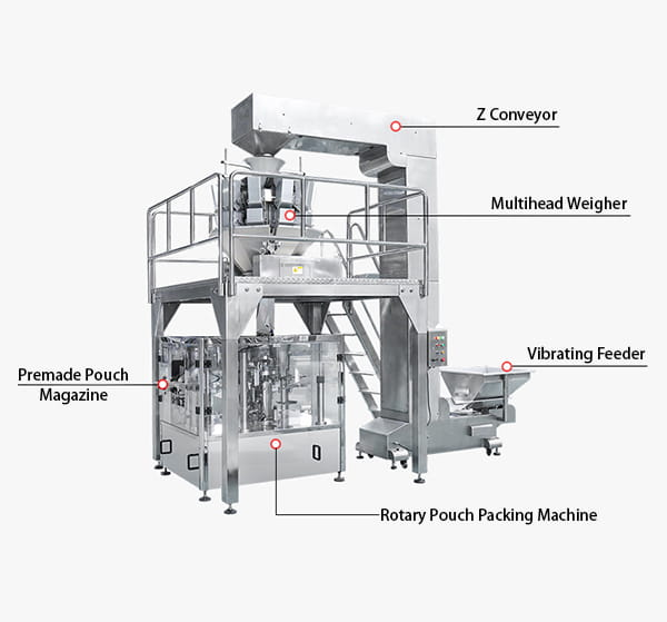 multihead-weigher-packing-machine-1